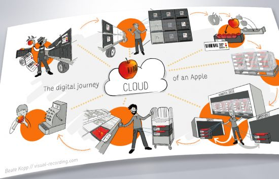 The digital journey of an apple