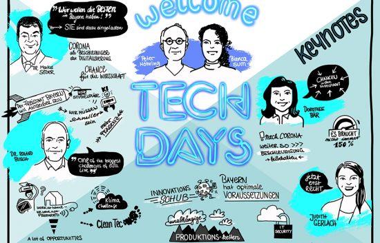 Übersichtsbild über Keynote auf den Tech Days 2020